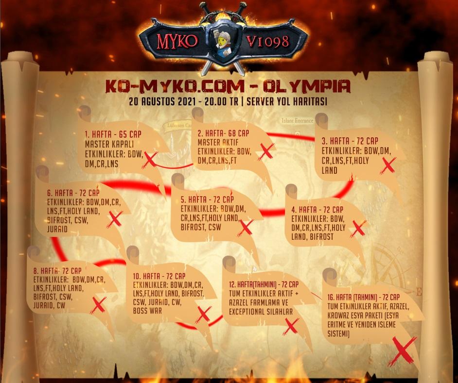 KO-MYKO-OLYMPIA-ROADMAP-TR.jpeg